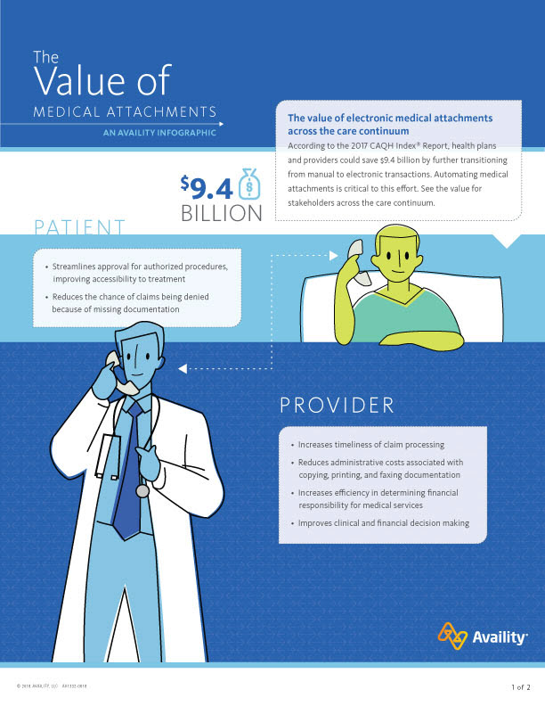 Medical Attachments Infographic A
